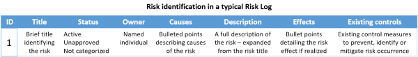 risk_identification_risk_log
