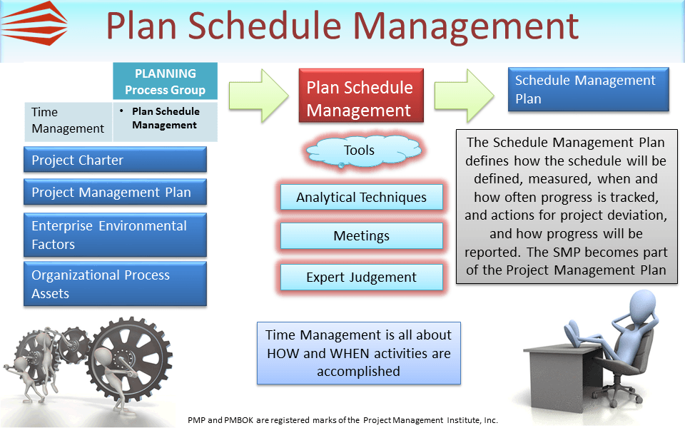 PMP Plan Schedule Management